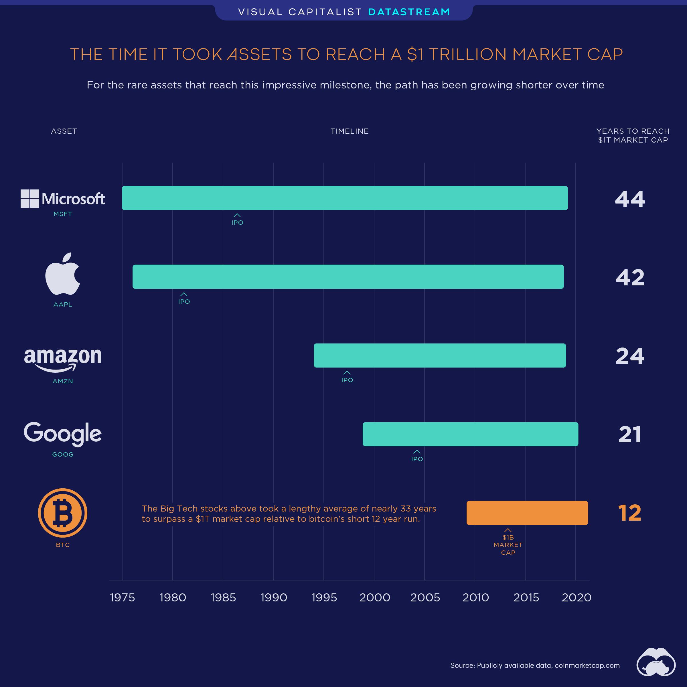BTC-trillion-main-1.png