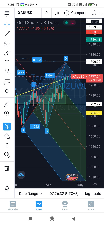 Screenshot_2021-04-21-07-26-32-711_com.tradingview.tradingviewapp.jpg